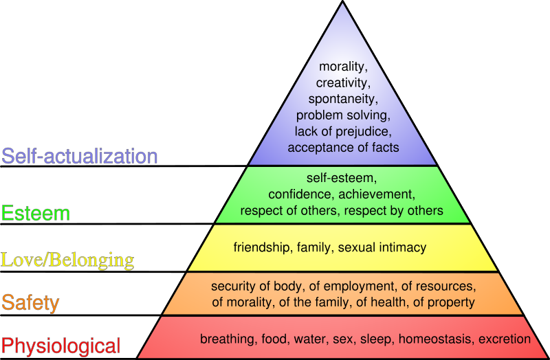 Thumbnail image for Social Media Strategies – lets remember Maslow!